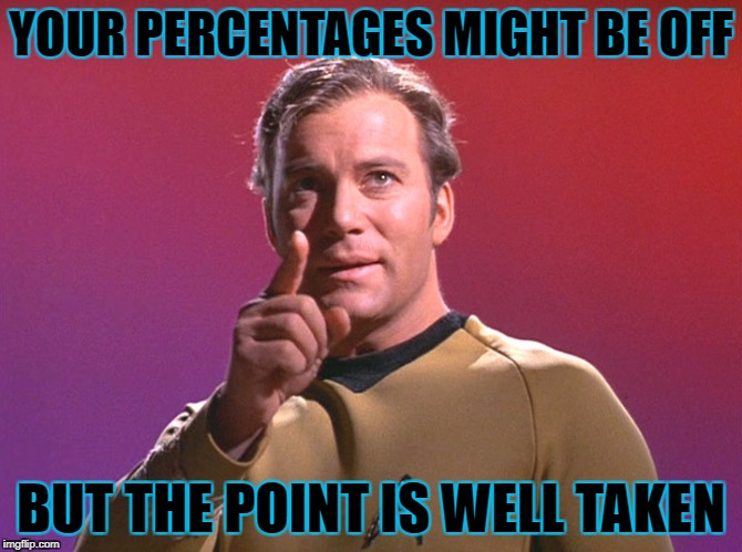 YOUR PERCENTAGES MIGHT BE OFF BUT THE POINT IS WELL TAKEN | made w/ Imgflip meme maker