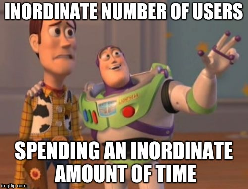 X, X Everywhere Meme | INORDINATE NUMBER OF USERS SPENDING AN INORDINATE AMOUNT OF TIME | image tagged in memes,x,x everywhere,x x everywhere | made w/ Imgflip meme maker
