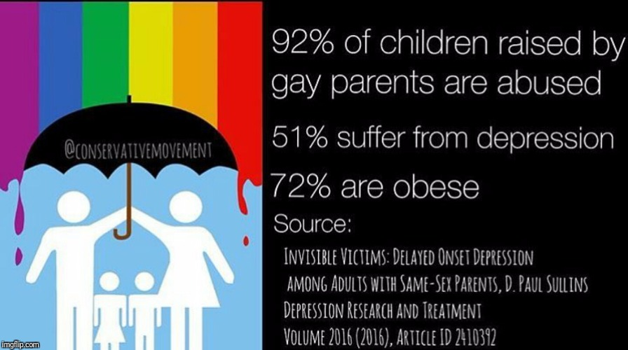 Can you handle the truth? | image tagged in gay stats,truth,gay,child abuse,abuse,domestic abuse | made w/ Imgflip meme maker
