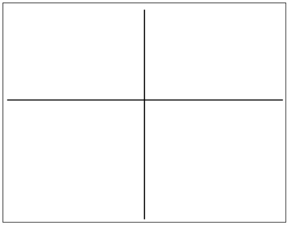 4 square grid blank template imgflip