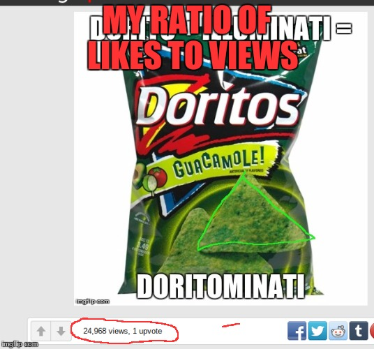 MY RATIO OF LIKES TO VIEWS | image tagged in sad,mylife | made w/ Imgflip meme maker