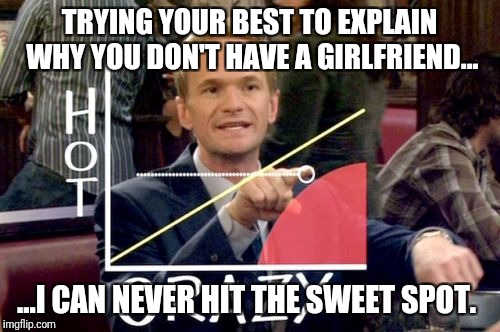 Hot Scale | TRYING YOUR BEST TO EXPLAIN WHY YOU DON'T HAVE A GIRLFRIEND... ...I CAN NEVER HIT THE SWEET SPOT. | image tagged in memes,hot scale | made w/ Imgflip meme maker