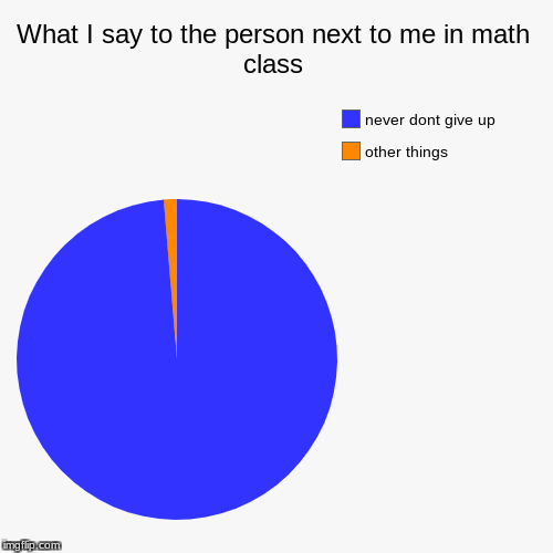 What I say to the person next to me in math class | other things, never dont give up | image tagged in funny,pie charts | made w/ Imgflip chart maker