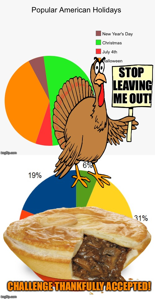 Be Careful What You Picket For... | STOP LEAVING ME OUT! CHALLENGE THANKFULLY ACCEPTED! | image tagged in thanksgiving,happy thanksgiving,turkey disapproves,pie charts,holidays,challenge accepted | made w/ Imgflip meme maker