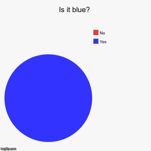 Is it blue? | Yes, No | image tagged in funny,pie charts | made w/ Imgflip chart maker