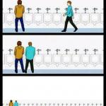 Urinal Guy (More text room) meme