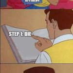 Book of Idiots | HOW TO FIND OUT IF THERE'S AFTERLIFE STEP 1: DIE | image tagged in book of idiots | made w/ Imgflip meme maker