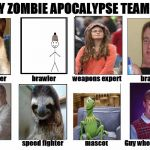 who else wants to join? | image tagged in my zombie apocalypse team,radiation zombie week,zombies,bad luck brian | made w/ Imgflip meme maker