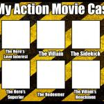 My Action Movie Cast meme