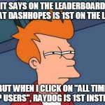 "So who is first on the Leaderboard then??? | IT SAYS ON THE LEADERBOARD THAT DASHHOPES IS 1ST ON THE LIST, BUT WHEN I CLICK ON ""ALL TIME TOP USERS"", RAYDOG IS 1ST INSTEAD! 