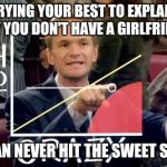 Hot Scale Meme | TRYING YOUR BEST TO EXPLAIN WHY YOU DON'T HAVE A GIRLFRIEND... ...I CAN NEVER HIT THE SWEET SPOT. | image tagged in memes,hot scale | made w/ Imgflip meme maker