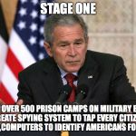 george w bush | STAGE ONE BUILT OVER 500 PRISON CAMPS ON MILITARY BASES , CREATE SPYING SYSTEM TO TAP EVERY CITIZENS PHONES ,COMPUTERS TO IDENTIFY AMERICANS | image tagged in george w bush | made w/ Imgflip meme maker