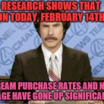 true | RESEARCH SHOWS THAT ON TODAY, FEBRUARY 14TH, ICE CREAM PURCHASE RATES AND NETFLIX USAGE HAVE GONE UP SIGNIFICANTLY | image tagged in memes,ron burgundy,valentine's day,netflix,ice cream | made w/ Imgflip meme maker