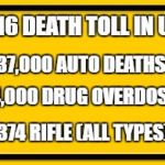 Blank Yellow Sign Meme | 2016 DEATH TOLL IN USA 37,000 AUTO DEATHS 64,000 DRUG OVERDOSES 374 RIFLE (ALL TYPES) | image tagged in memes,blank yellow sign | made w/ Imgflip meme maker