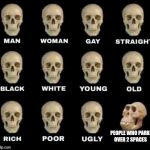 man woman gay straight skull | PEOPLE WHO PARK OVER 2 SPACES | image tagged in man woman gay straight skull,memes,funny memes | made w/ Imgflip meme maker