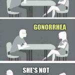 Geek speed dating meme creator own picture