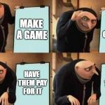 Gru's Plan | MAKE A GAME ADD CONTENT HAVE THEM PAY FOR IT HAVE THEM PAY FOR IT | image tagged in gru's plan | made w/ Imgflip meme maker