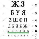 Eye Chart Template   Liberal Eye Chart Blank Template Imgflip