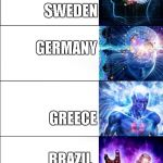 Expanding brain | ICELAND GERMANY SWEDEN GREECE BRAZIL CROATIA THESE PEOPLE BET RUSSIA | image tagged in expanding brain | made w/ Imgflip meme maker