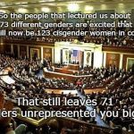 Cisgender Congress | So the people that lectured us about 73 different genders are excited that there will now be 123 cisgender women in congress That still leav | image tagged in congress,gender identity | made w/ Imgflip meme maker