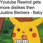Surprised Pikachu Meme Generator - Imgflip