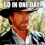 Chuck Norris Meme | BEAT POKÉMON GO IN ONE DAY... ...FROM A LANDLINE | image tagged in memes,chuck norris | made w/ Imgflip meme maker