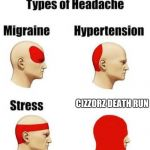 Headaches | CIZZORZ DEATH RUN | image tagged in headaches | made w/ Imgflip meme maker