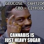 Roll Safe, Smoke Sugar | GLUCOSE = C6H12O6 CANNABIS IS JUST HEAVY SUGAR CBD = C21H30O2 | image tagged in black guy pointing at head,sugar,cannabis,weed,cbd,chemistry | made w/ Imgflip meme maker