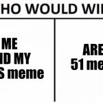 Who Would Win? Meme | ME AND MY BOYS meme AREA 51 meme | image tagged in memes,who would win | made w/ Imgflip meme maker