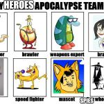 My Zombie Apocalypse Team | HEROES SPIES | image tagged in my zombie apocalypse team,cartoons | made w/ Imgflip meme maker