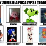 Here is my team Incase a zombie apocalypse comes | image tagged in my zombie apocalypse team,plants vs zombies,splatoon,spongebob,sonic,memes | made w/ Imgflip meme maker