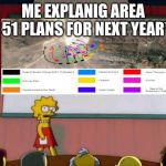 Lisa Simpson's Presentation | ME EXPLANIG AREA 51 PLANS FOR NEXT YEAR | image tagged in lisa simpson's presentation | made w/ Imgflip meme maker