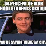 jim carrey meme  | 84 PERCENT OF HIGH SCHOOL STUDENTS GRADUATE. SO YOU'RE SAYING THERE'S A CHANCE | image tagged in jim carrey meme | made w/ Imgflip meme maker