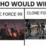Who Would Win? (Clone Wars Edition) | CLONE FORCE 99 CLONE FORCE 66 | image tagged in memes,who would win,funny,star wars,clone wars,disney plus | made w/ Imgflip meme maker