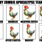My Zombie Apocalypse Team v2, memes | image tagged in my zombie apocalypse team v2 memes | made w/ Imgflip meme maker