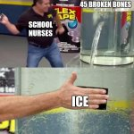 Flex Tape | ME HAVING 45 BROKEN BONES ICE SCHOOL NURSES | image tagged in flex tape | made w/ Imgflip meme maker