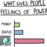 What Gives People Feelings of Power | image tagged in what gives people feelings of power,memes,funny memes,minecraft,diamonds,diamond | made w/ Imgflip meme maker