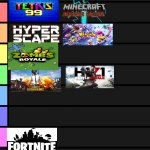 bast battle royale games | image tagged in tier list,battle royale | made w/ Imgflip meme maker