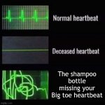 *heavy breathing* | The shampoo bottle missing your Big toe heartbeat | image tagged in heartbeat rate,shampoo,breathe,heavy breathing | made w/ Imgflip meme maker