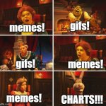 How often do you use charts anyway? | memes! gifs! gifs! memes! memes! CHARTS!!! | image tagged in shrek fiona harold donkey,memes,shrek,charts | made w/ Imgflip meme maker