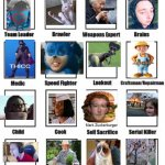 Zombie Apocalypse Team Extended | image tagged in zombie apocalypse team extended | made w/ Imgflip meme maker