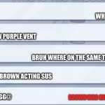 among us chat | WHERE SAW PURPLE VENT BRUH WHERE ON THE SAME TEAM IDK BROWN ACTING SUS NIGG@ BROWN WAS KICK BY PURPLE | image tagged in among us chat | made w/ Imgflip meme maker
