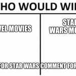 Who Would Win? Meme | MARVEL MOVIES STAR WARS MOVIES UPVOTE FOR STAR WARS COMMENT FOR MARVEL | image tagged in memes,who would win | made w/ Imgflip meme maker