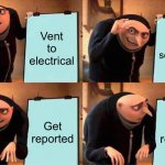 Gru's Plan Meme | Vent to electrical Kill someone Get reported Get reported | image tagged in memes,gru's plan | made w/ Imgflip meme maker