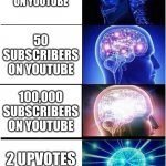 big brain | 10 SUBSCRIBERS ON YOUTUBE 50 SUBSCRIBERS ON YOUTUBE 100,000 SUBSCRIBERS ON YOUTUBE 2 UPVOTES ON IMGFLIP | image tagged in memes,expanding brain | made w/ Imgflip meme maker