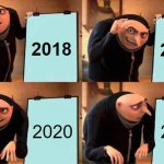 Gru's Plan Meme | 2018 2019 2020 2020 | image tagged in memes,gru's plan | made w/ Imgflip meme maker