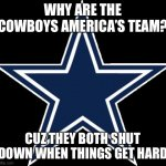 Similarly in Cowboys and USA | WHY ARE THE COWBOYS AMERICA'S TEAM? CUZ THEY BOTH SHUT DOWN WHEN THINGS GET HARD | image tagged in memes,dallas cowboys,fun,sports,politics | made w/ Imgflip meme maker
