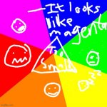 Meme of colors of light | image tagged in memes,blank colored background | made w/ Imgflip meme maker
