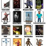 My TEAM | image tagged in my zombie apocalypse team,fnaf,team fortress 2,scp,baby yoda,regular show | made w/ Imgflip meme maker