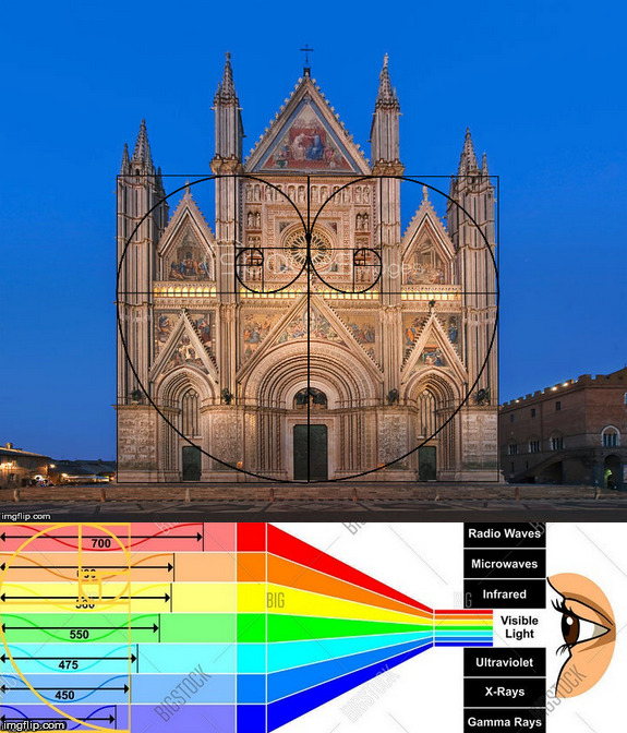 The Orvieto Cathedral, the Golden Ratio and the visible light spectrum. | image tagged in cathedral,christianity,the golden ratio,the visible light spectrum,architecture,the invisible god | made w/ Imgflip meme maker